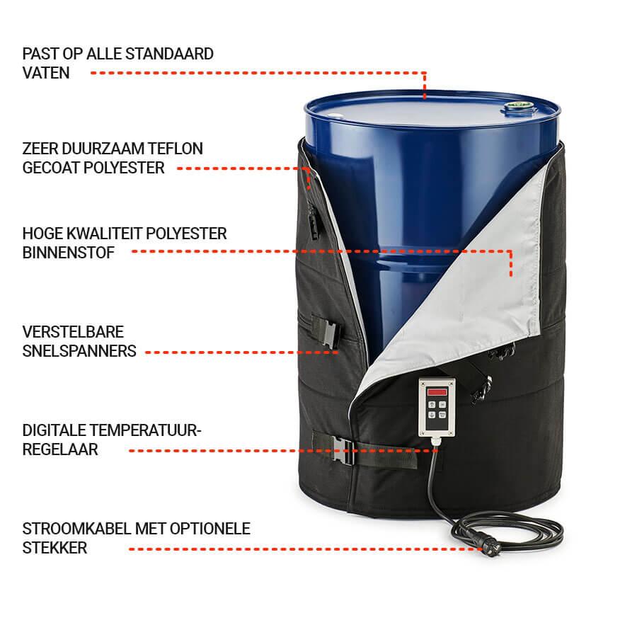 Alle functionaliteiten op een vatverwarmer van HeatXperts